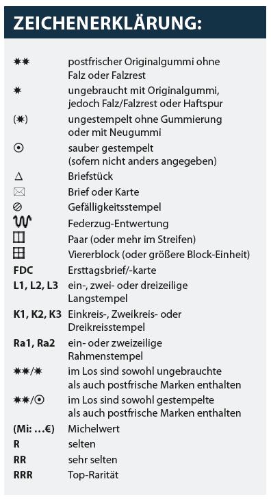 Briefmarken Auktionen Zeichenerklärung